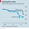 CBN's defending of the naira disastrous – The Economist